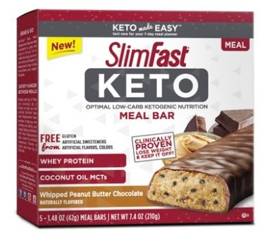 graphic about Slim Fast Coupons Printable named Printable Coupon: $2/2 SlimFast Keto Products and solutions + Walmart Package